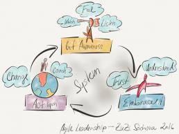 Agile Leaderhip CAL1
